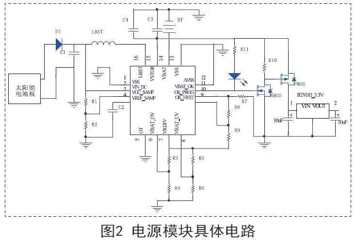供电部分设计  太阳能电池板的选择    太阳能电池板主要分为单晶硅