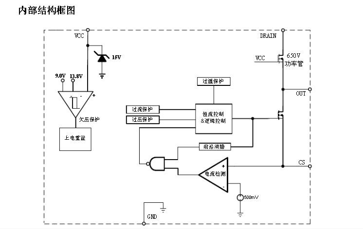 bp3122内部结构图