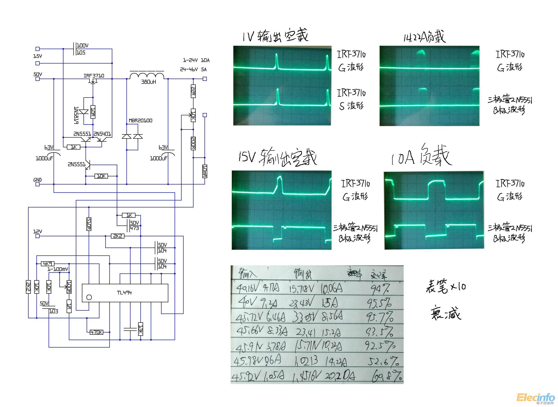 大电流dc-dc buck电路,想进一步提高效率,请指教.