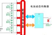 【我是工程师】讨论电动四轮100AH以上的铅酸蓄电池的均衡问题