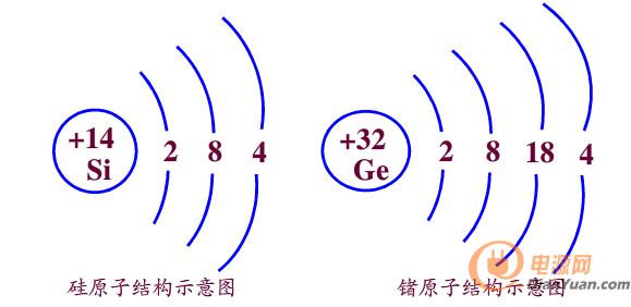 这两种元素的外层都有4个电子