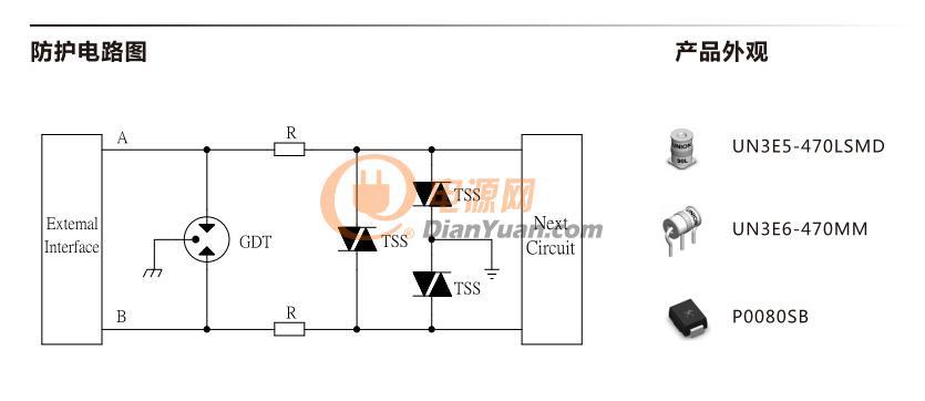图:RS485/232防护方案电路图 陶瓷气体放电管(GDT) 【UN3E5-470LSMD】直流标称电压47020%V,冲击电流(8/20S)5KA,电容值<1.5pF,电阻值>1G,中等防护级别 【UN3E6-470MM】直流标称电压47020%V,冲击电流(8/20S)10KA,电容值<1.5pF,电阻值>1G,高等防护级别 半导体放电管(TSS) TSS 【P0080SB】Vdrm:6V;Vs:25V;Vt:4V;Idrm:5A,Is:800mA,It:2.