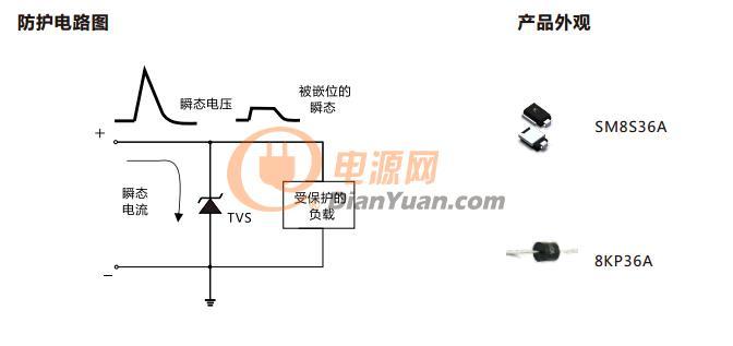 汽车点火开关,继电器触点,交流发电机,燃油喷射器等产生电磁干扰, 2.