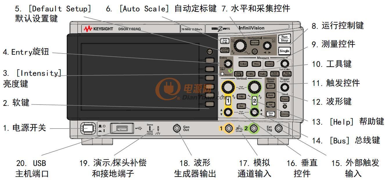 示波器示意�_是德科技推出的infiniivision 1000x系列示波器按钮示意图