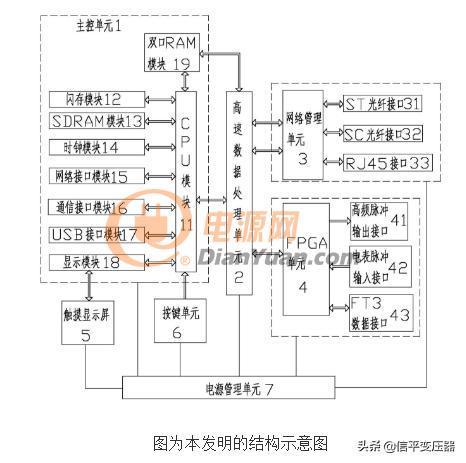 有保护装置的电子变压器工作原理_变压器保护装置