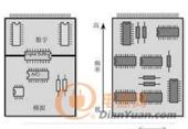 [分享]PCB设计的区别