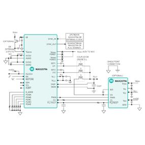 美信-MAX20796-两相PMBus接口可升级电压稳压器