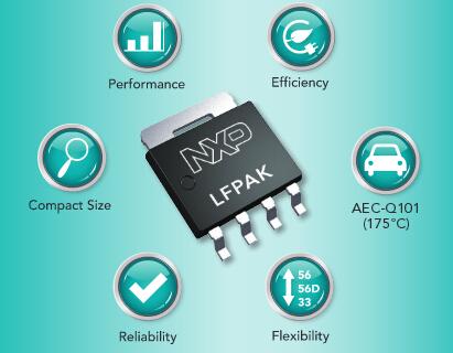 下载| 恩智浦半导体晶体管的lfpak56