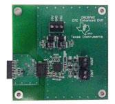 单通道工业电压和电流输出驱动器,隔离式,经 EMC/EMI 测试