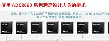 TI全新SAR ADC系列,带来超高精度、超低功耗的体验