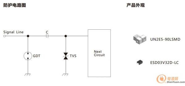工程师分享:射频口防护方案设计与tvs管选型-电源网