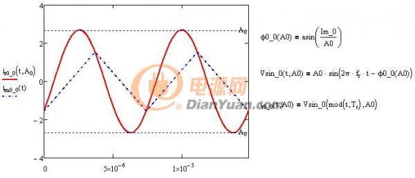 Lr电流方程及波形