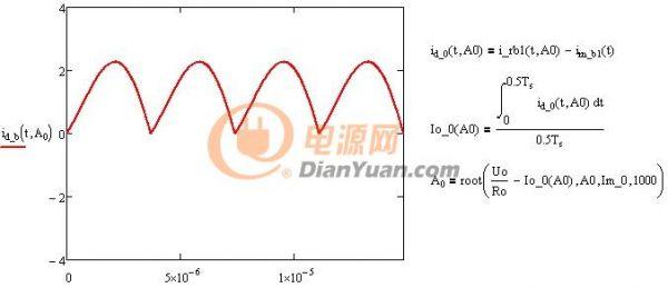 输出二极管电流波形