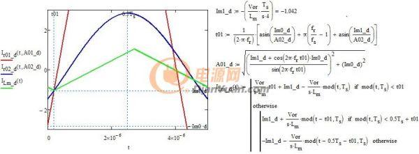 降压模式励磁电流波形