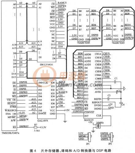 本文采用gal16v8d作为译码芯片,输入信号有dsp读使能,写使能,数据空间