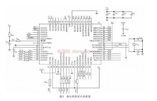 基于电动车控制器自动测试系统的设计与实现