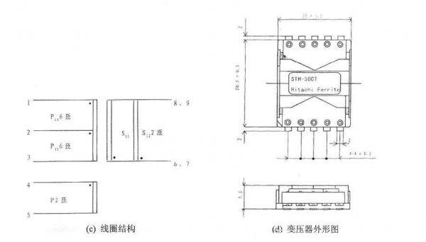 引言 为了减小电力电子设备的尺寸与重量,现已将其工作频率提高到了MHz级。众所周知,影响功率变换器整体尺寸与重量的主要问题是其中磁性元件的尺寸重量。在研制这个频率范围的高效磁性元件时,必须重点关注其趋肤效应和涡流损耗给绕组和磁心设计以及相应地给磁心材料和导体材料品种规格的选用所带来的种种限制。本文对工作频率为 2MHz,功率密度大于400W/cm3,功率范围在50~100W,输出电压为1.