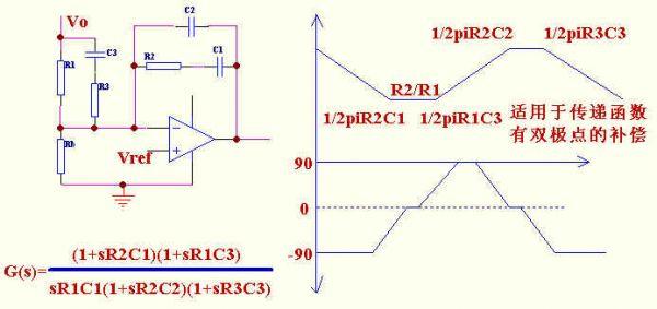 小编推荐:反激电源设计及应用之控制环路设计