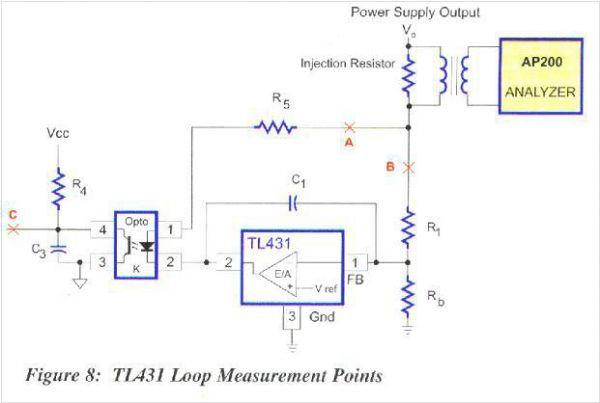 tl431 回路测量      测量闭环频响特性电路如图8,也可以在c点