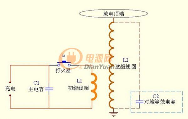 特斯拉线圈制作揭秘之放电原理简要分析图片