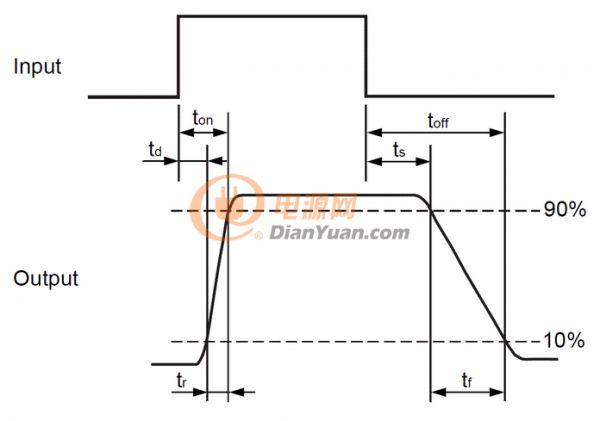 光耦r2561接线图