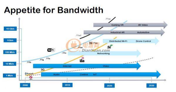 Qorvo WiFi-6葡京网址引领葡京网址家居互联新时代