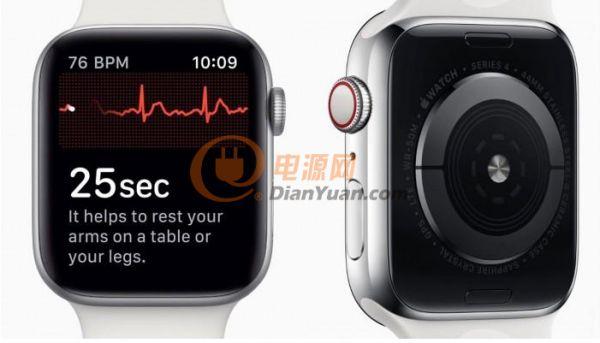 据了解Apple Watch会成为苹果医疗服务基础