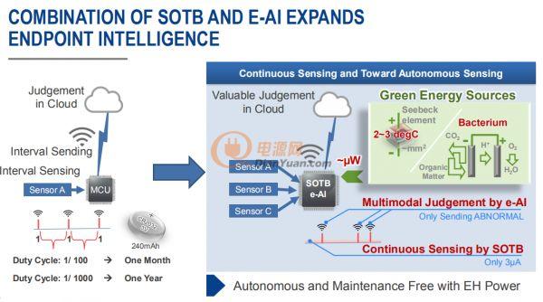 瑞萨电子CITE展示新智能解决方案,助力中国物联网社会发展