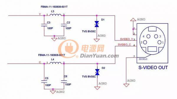 EMC设计攻略之接口电路设计