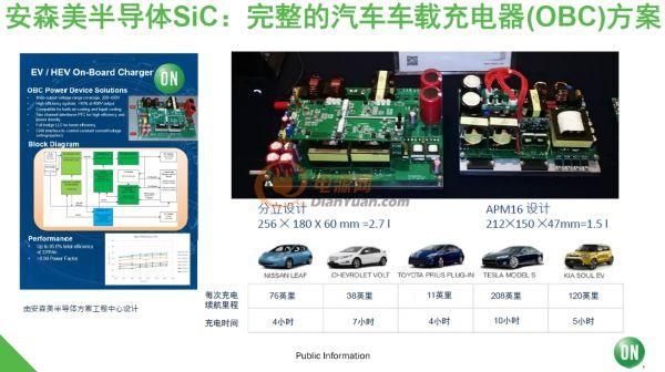 安森美半导体领先、可靠并且高性价的SiC器件均满足汽车规范