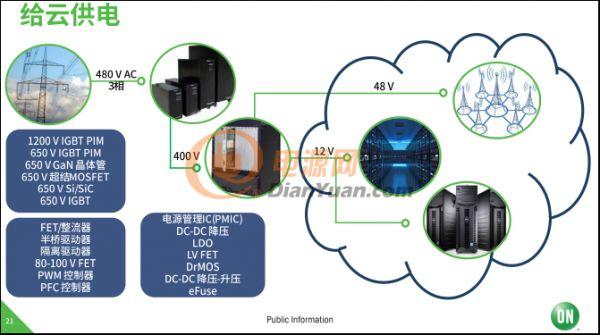 使命必达!安森美半导体致力于高能效电子创新