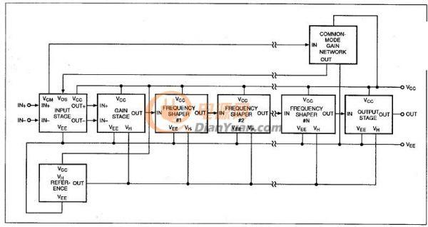 图2 -兼容SPICE的运算放大器宏模型