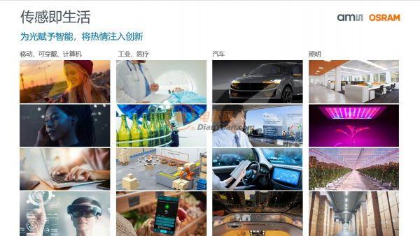 艾迈斯欧司朗未来将聚焦4大业务领域-图3
