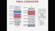 C2000 微控制器培训—架构概述(下)
