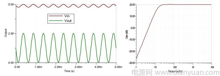设计二阶高通滤波器 f=20khz - bing images