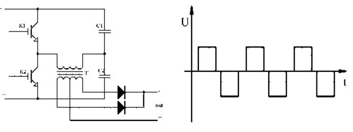 一、 场效应管逆变焊机的特点 由于场效应管的突出优点,用场效应管作逆变器的开关器件时,可以把开关频率设计得很高,以提高转换效率和节省成本(使用高频率变压器以减小焊机的体积,使焊机向小型化,微型化方便使用。(高频变压器与低频变压器的比较见第三章《逆变弧焊电源整机方框图》。 但无论弧焊机还是切割机,它们的工作电流都很大。使用一个场效应管满足不了焊机对电流的需求,一般采用多只并联的形式来提高焊机电源的输出电流。这样既增加了成本,又降低了电路的稳定性和可靠性。 二、 IGBT焊机的特点 IGBT焊机指的是使用IG