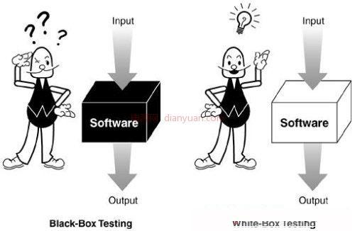 软件测试方法:白盒与黑盒测试的五个阶段与操作步骤