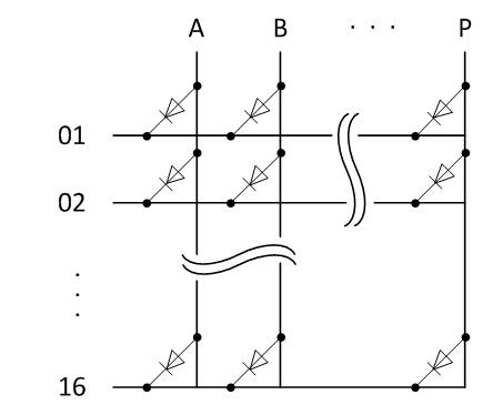 技术知识分享:基于led矩阵驱动器拓扑结构的研究