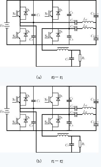 单极倍频电压型spwm软开关dc/ac逆变器设计