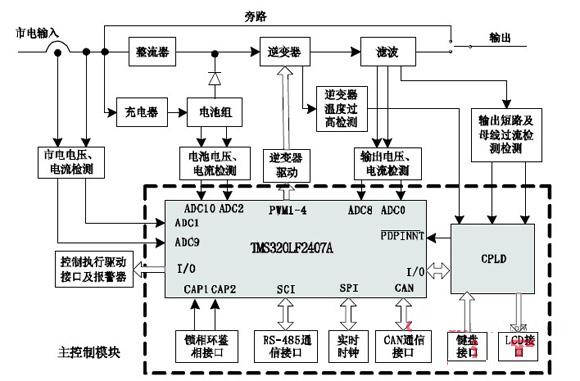 ups输入输出模块接线图