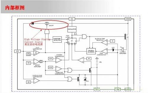 开关电源设计的第一步就是看规格,具体的很多人都有接触过;也可以提出来供大家参考,今天网友举例来说明,例如:设计一款宽范围输入的,12V2A的常规隔离开关电源。 1.首先确定功率 根据具体要求来选择相应的拓扑结构;这样的一个开关电源多选择反激式(flyback) 基本上可以满足要求备注一个,我们选择经验公式来计算,有需要分析的,可以拿出来再讨论。 2.