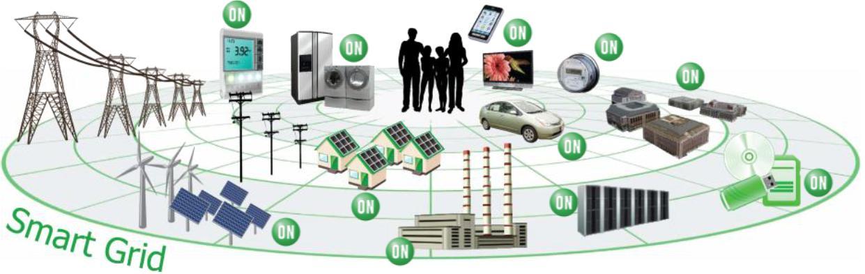 如今,全球能源需求不断增加,加速消耗现有资源,促使各国政府制定更积极的节能目标和更严格的高能效标准,由此产生一系列的积极影响。如传统低能效的白炽灯照明正加速向LED照明过渡,传统电网向的智能电网生态系统过渡,传统汽车向电动汽车/混合动力汽车过渡,以及高能效电源和电机驱动越来越受重视。 以智能电网为例,它是完全自动化的分布式供电系统(从发电到用电),集成了双向通信智能电表及信息技术,旨在提升能效及可持续的电力服务。智能电网涉及电力、通信及应用等多个层次,涵盖家庭区域网(HAN)、邻域网(NAN)和广域网(W