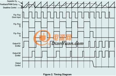 全面解析TL494脉宽调制控制电路