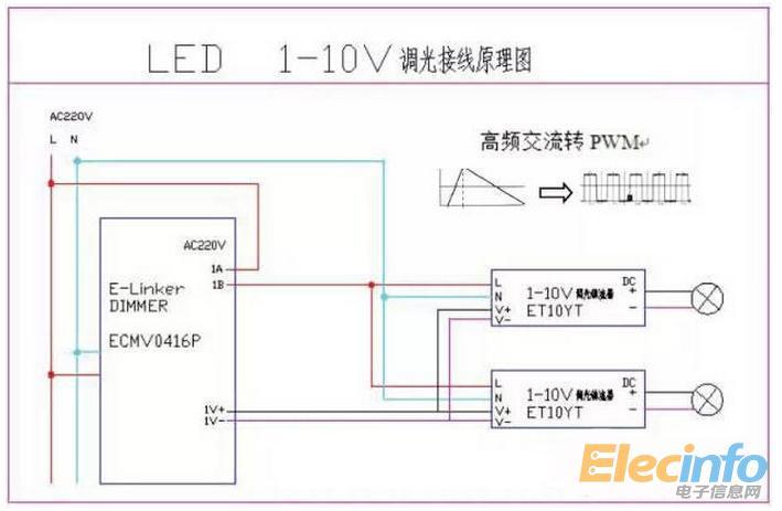 电路,它提供参考电压,告诉照明设备调光级别,0-10v调光控制器之前常用
