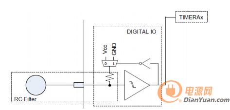 理想的led驱动电路 设计详解
