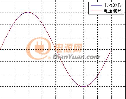 相位差为零的纯正弦交流电-你的功率因数测量准确吗图片