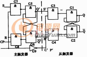图5主从结构rs触发器的电路图