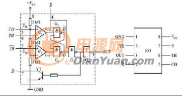 图1 555电路芯片结构和引脚图-基于555定时器的占空比可调方波发生
