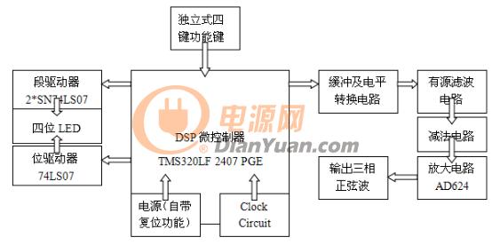 基于dsp的信号发生器系统框图