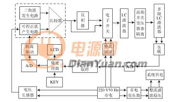 图1 开关式交流稳压电源电路拓扑图-新型开关稳压电源设计方案分享之图片
